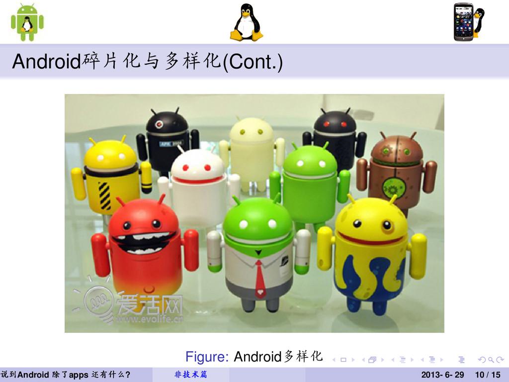 Android碎片化与多样化(Cont.) Figure: Android多样化 说 说 说到...