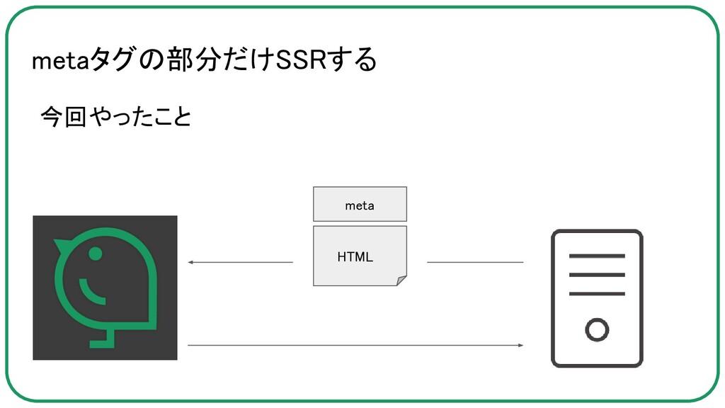 metaタグの部分だけSSRする HTML 今回やったこと meta