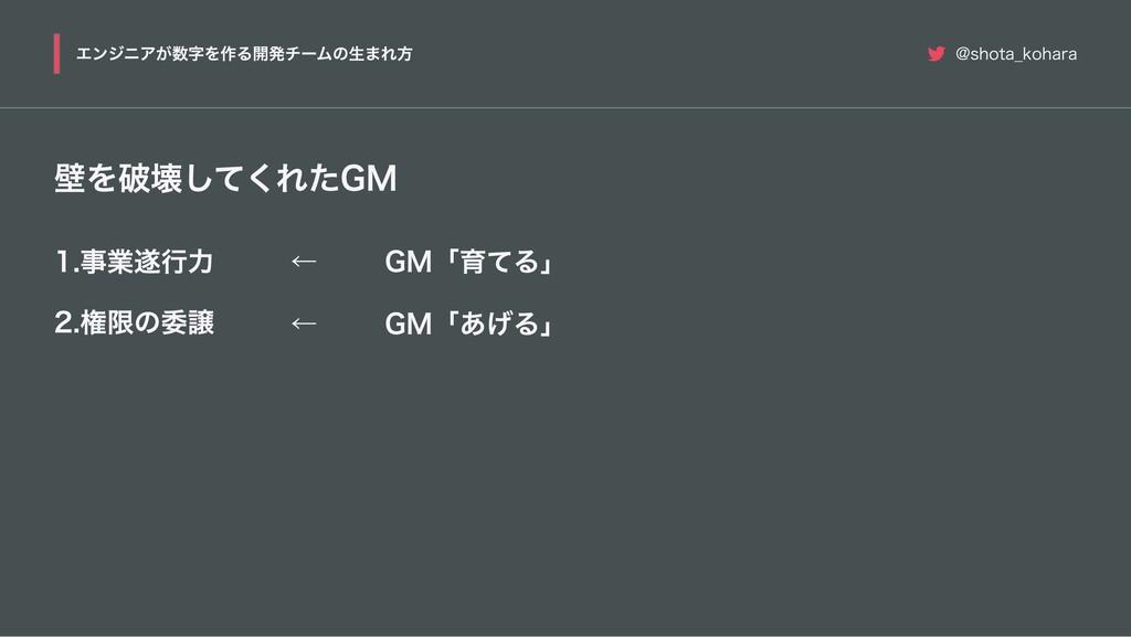 壁を破壊してくれたGM 1. 事業遂行力 2. 権限の委譲 GM「育てる」 GM「あげる」 ←...