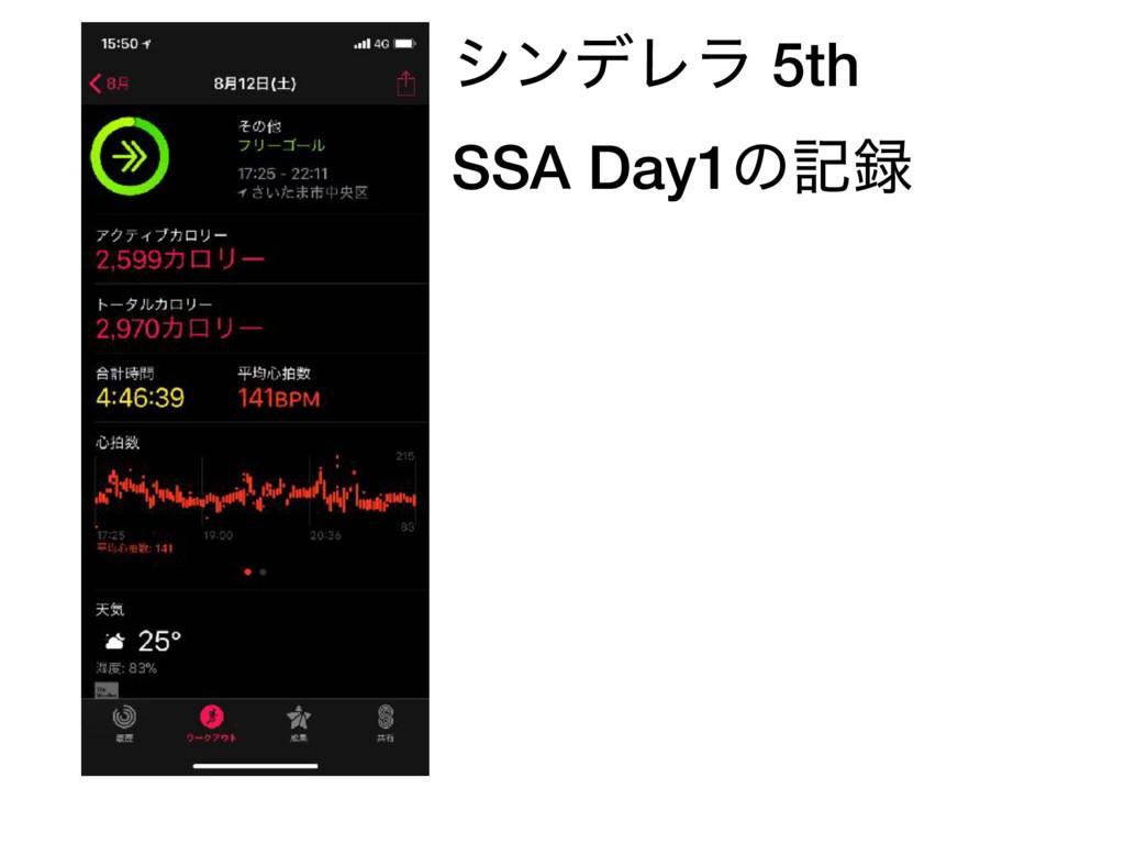 γϯσϨϥ 5th SSA Day1ͷه
