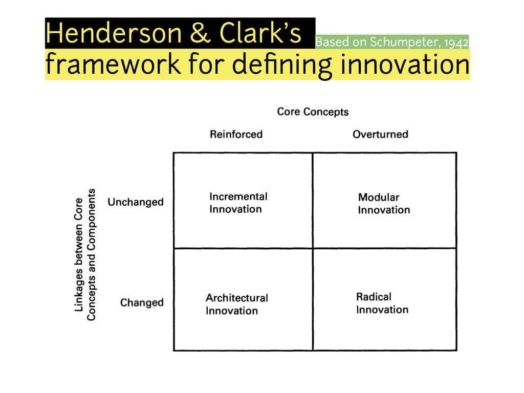 Henderson & Clark's framework for defining innov...