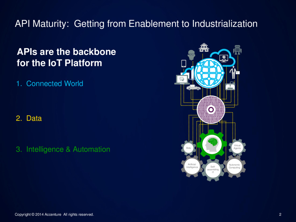 2 API Maturity: Getting from Enablement to Indu...