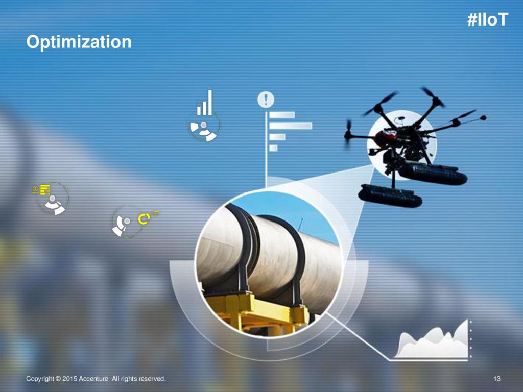 13 13 Optimization Copyright © 2015 Accenture A...