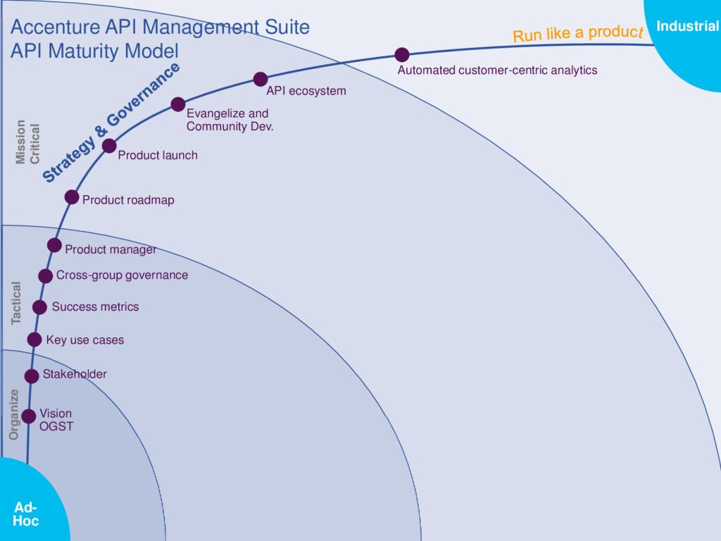 Mission Critical Tactical Organize Accenture AP...