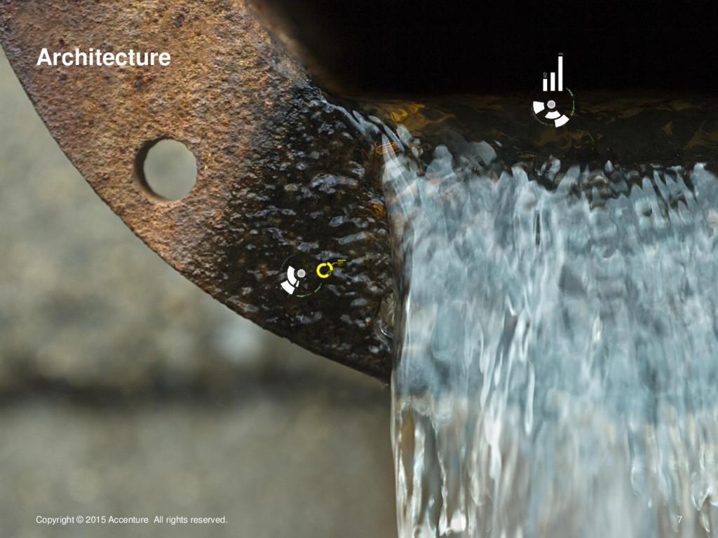 7 Architecture Copyright © 2015 Accenture All r...