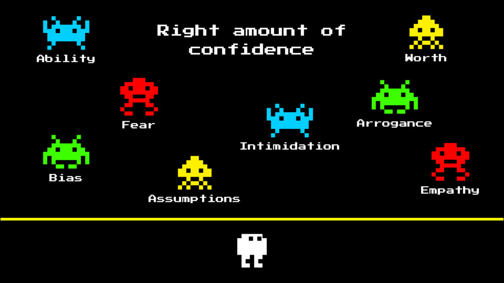 Right amount of confidence Intimidation Fear As...