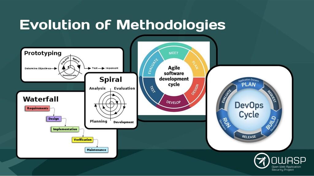 Evolution of Methodologies