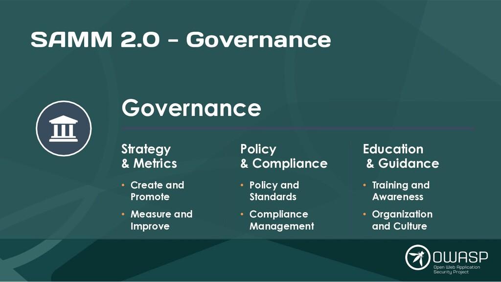 SAMM 2.0 - Governance Governance Strategy & Met...
