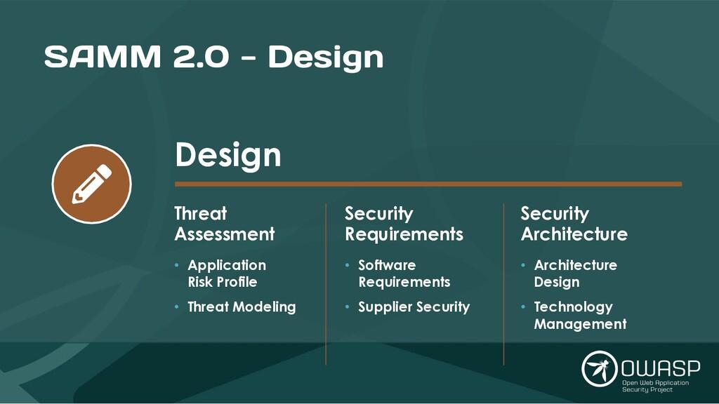 SAMM 2.0 - Design Design Threat Assessment • Ap...