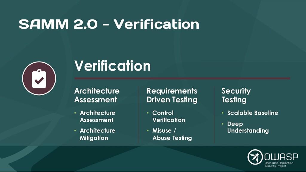 SAMM 2.0 - Verification Verification Architectu...
