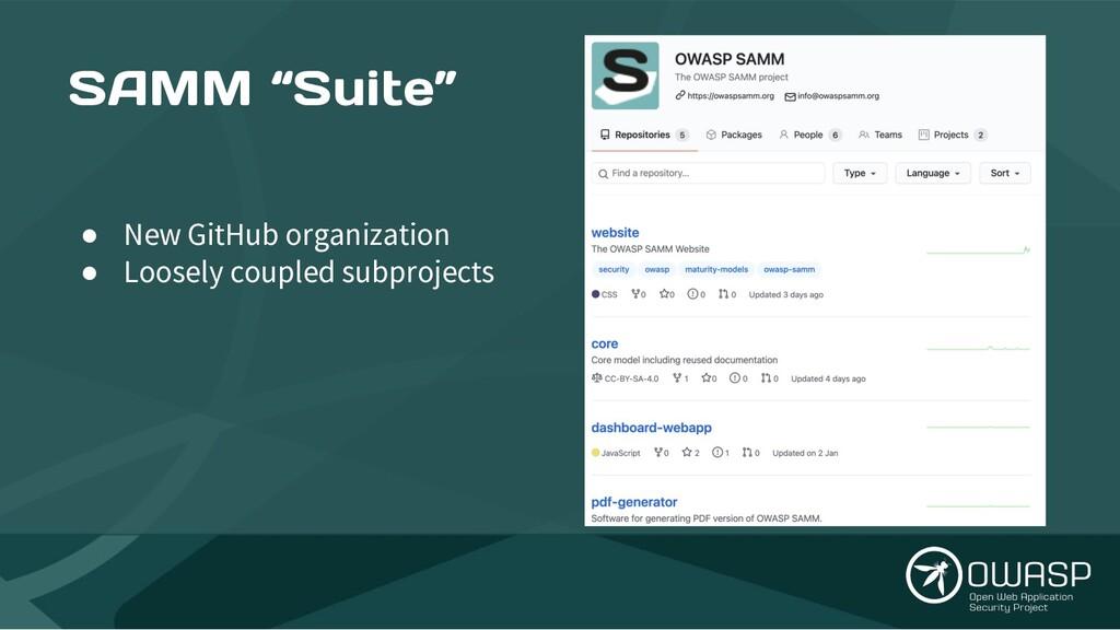 "SAMM ""Suite"" ● New GitHub organization ● Loosel..."