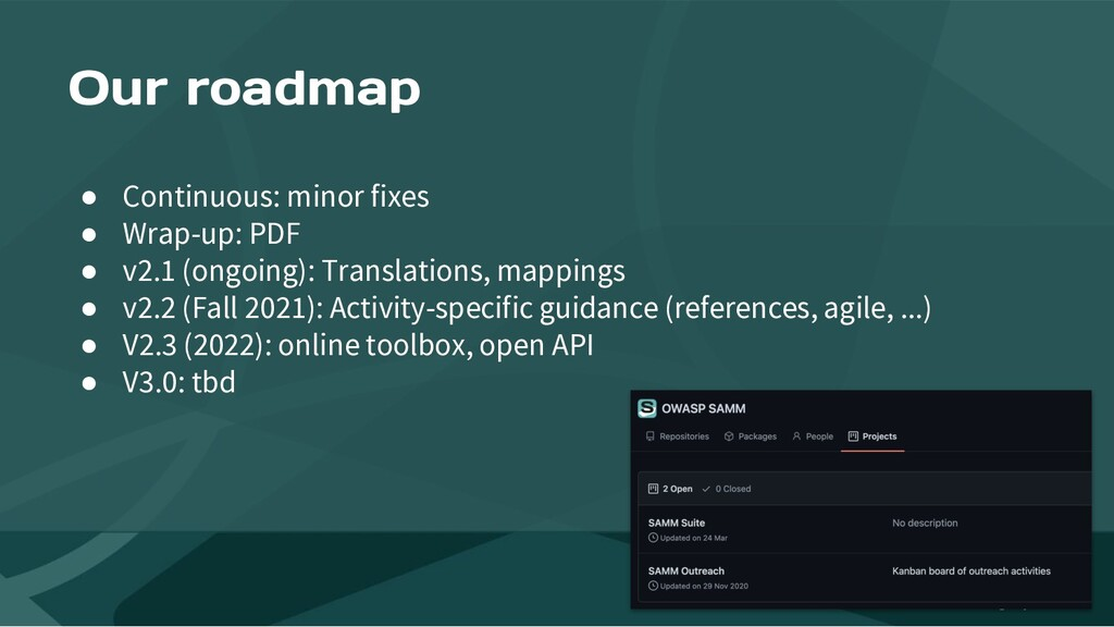 Our roadmap ● Continuous: minor fixes ● Wrap-up...