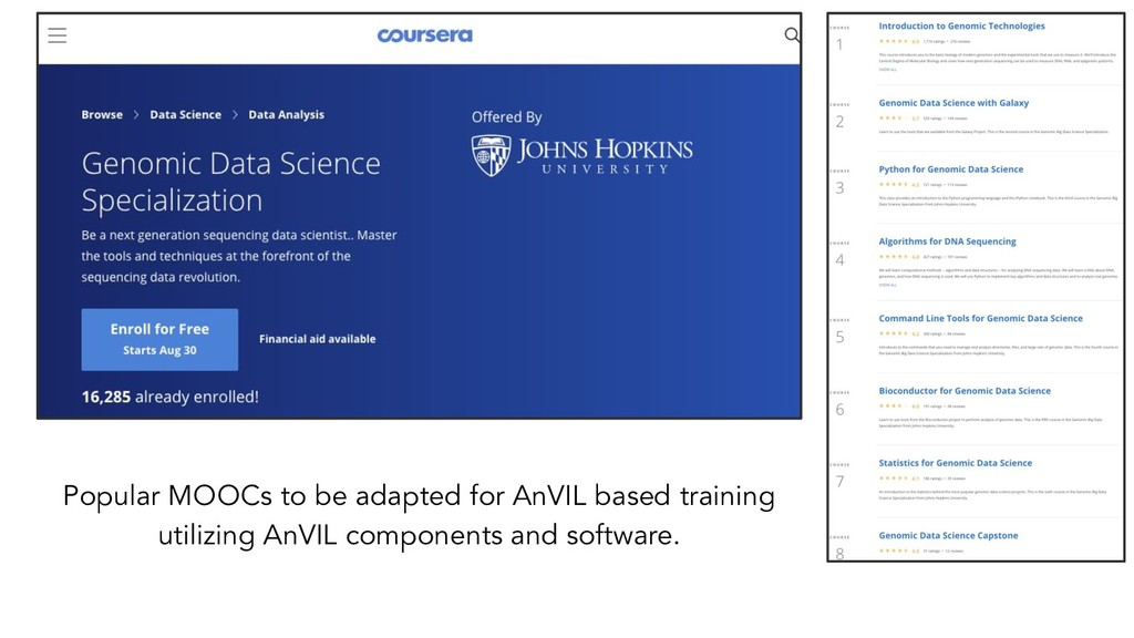 Popular MOOCs to be adapted for AnVIL based tra...