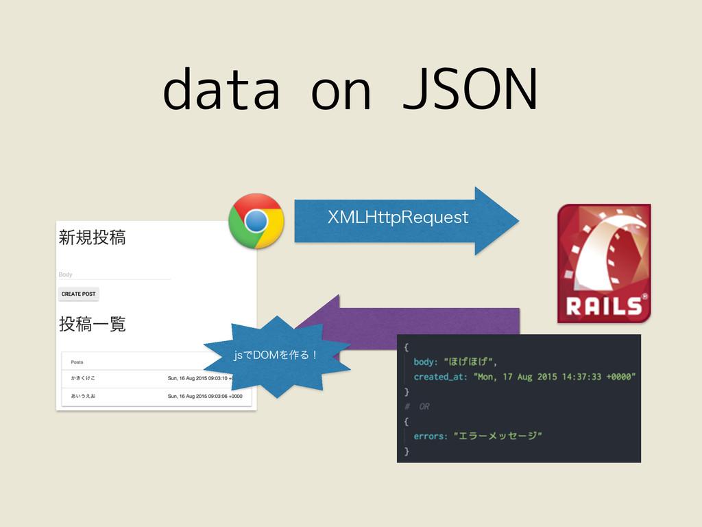 data on JSON 9.-)UUQ3FRVFTU KTͰ%0.Λ࡞Δʂ