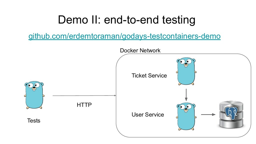 Demo II: end-to-end testing User Service github...