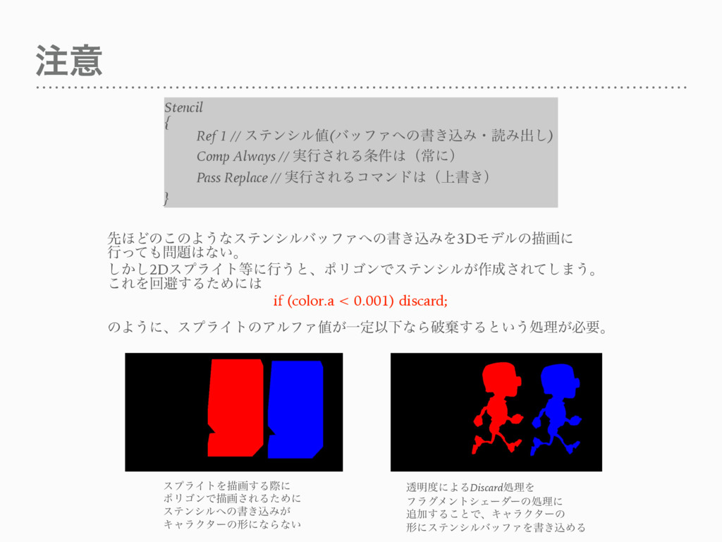 ҙ Stencil { Ref 1 // εςϯγϧ(όοϑΝͷॻ͖ࠐΈɾಡΈग़͠) C...
