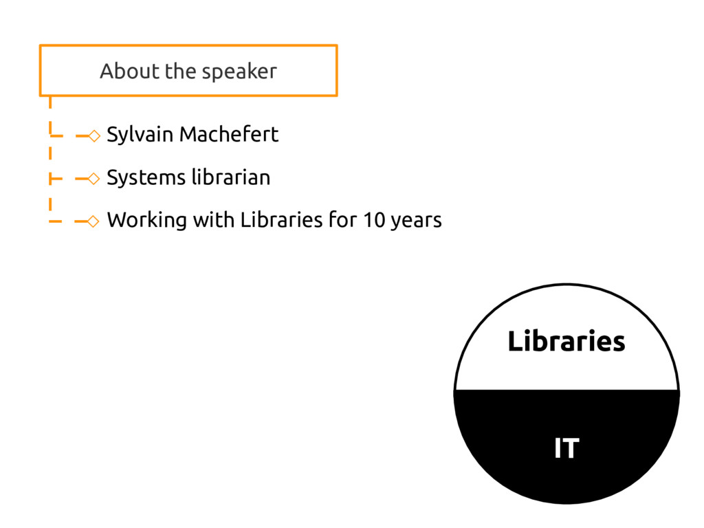 Libraries IT About the speaker Sylvain Machefer...
