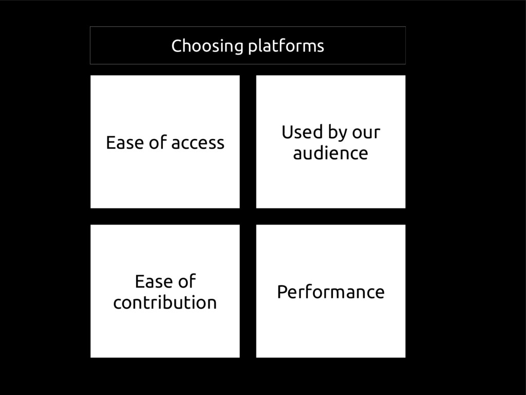 Ease of access Performance Used by our audience...