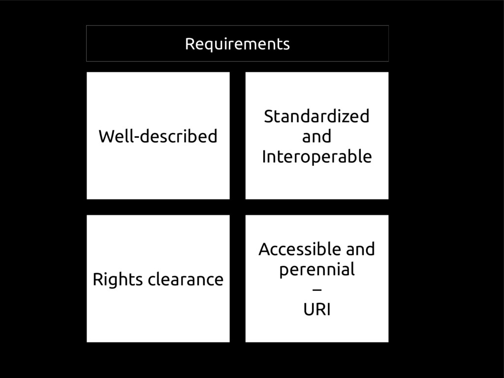 Well-described Standardized and Interoperable A...