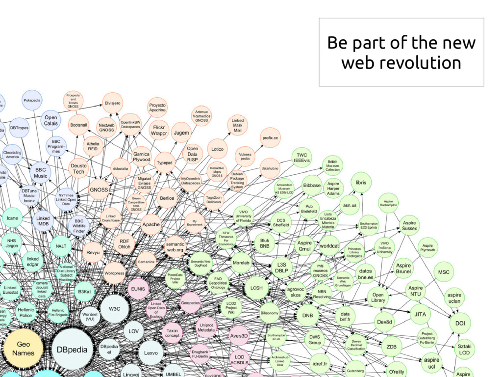 Be part of the new web revolution