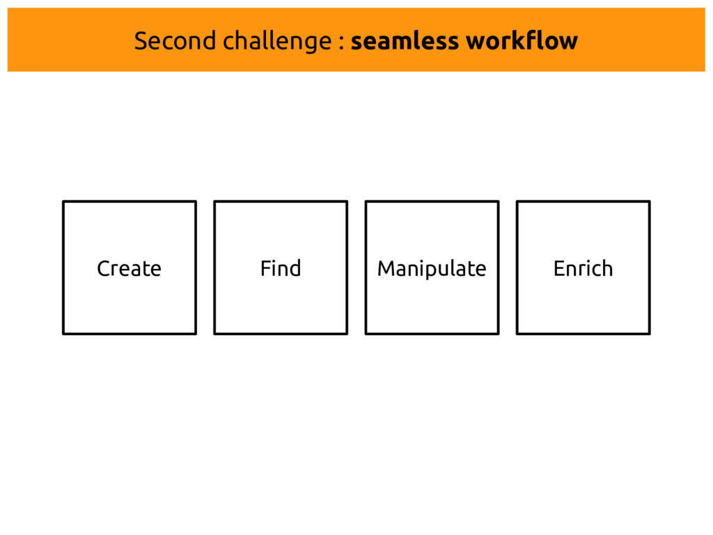 Second challenge : seamless workflow Create Fin...