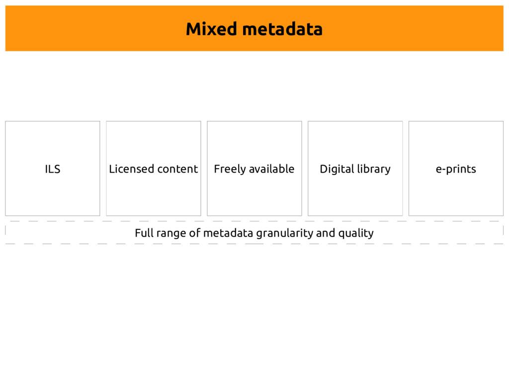 Mixed metadata ILS Licensed content Freely avai...
