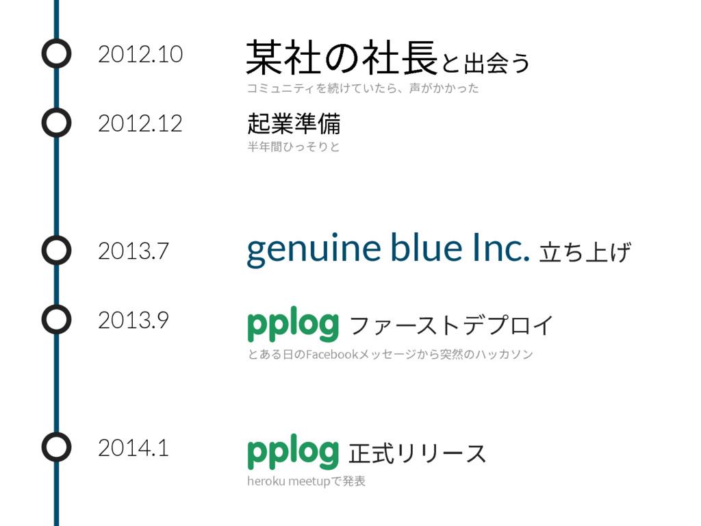 2012.10 饯噟彊⪒ 2012.12 厤爡ך爡ꞿה⳿⠓ֲ 2013.7 genuine b...