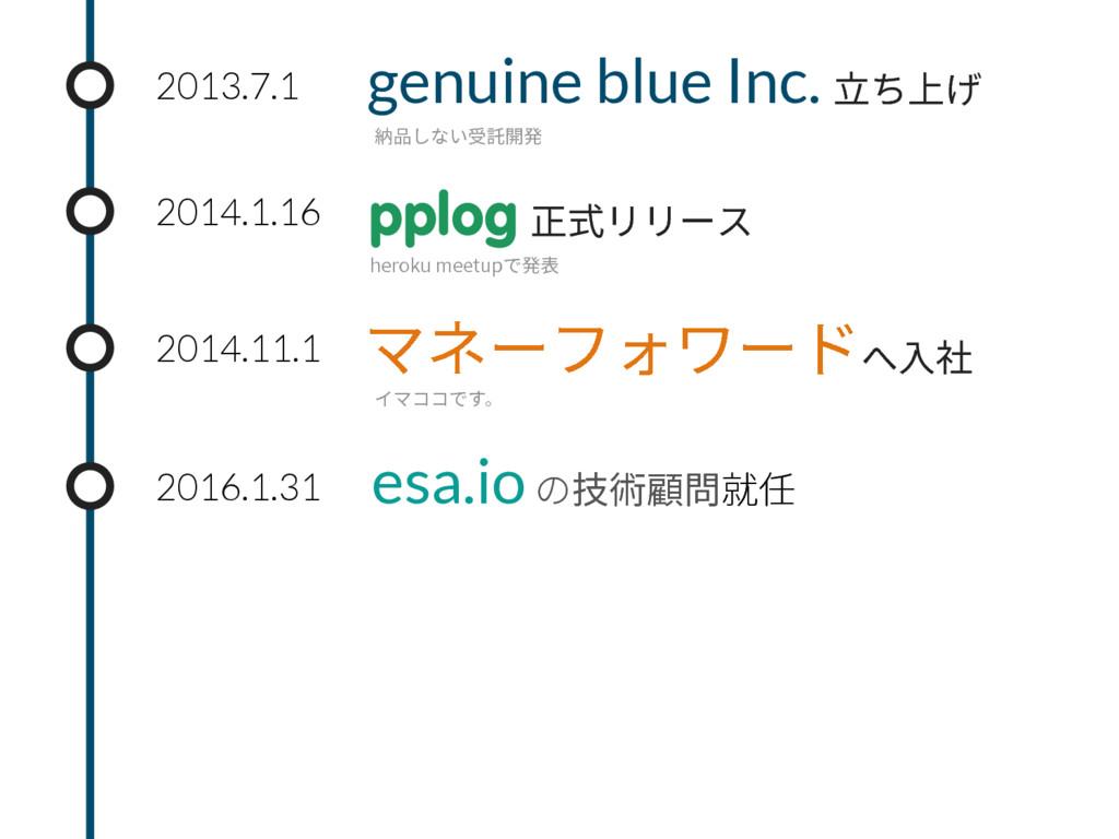 2013.7.1 genuine blue Inc. 甧♳־ 秛ㅷ׃זְ「鎶涪 2014....
