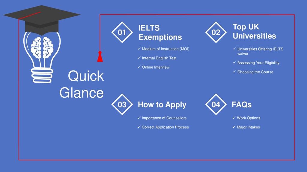 Quick Glance IELTS Exemptions  Medium of Instr...