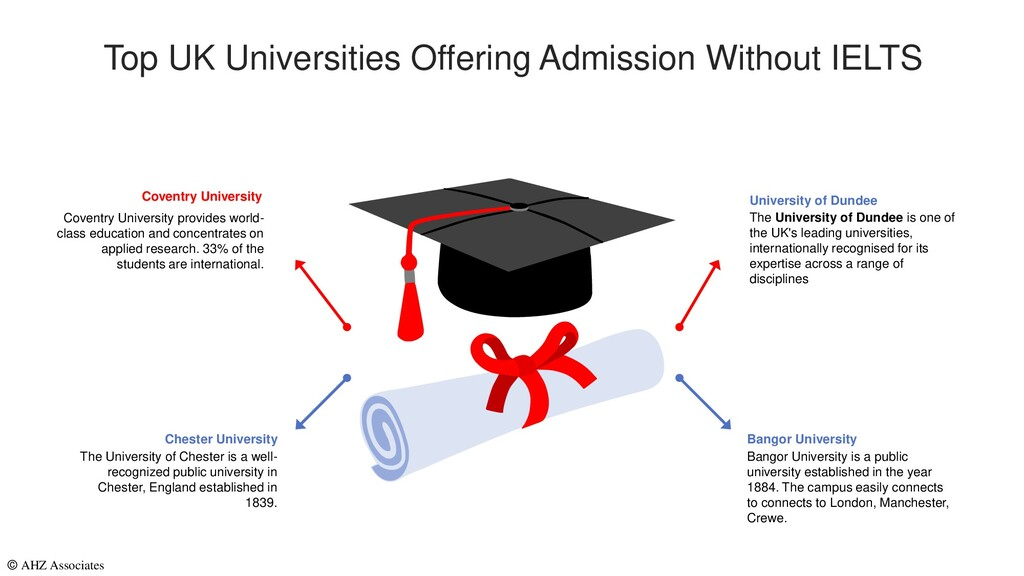 Top UK Universities Offering Admission Without ...