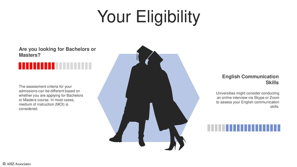 Your Eligibility Universities might consider co...