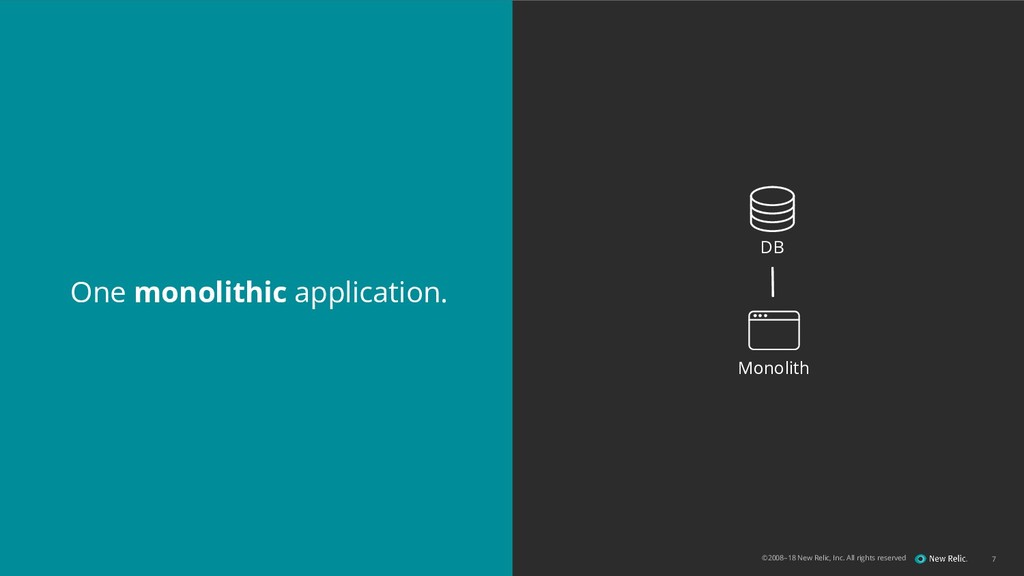 ©2008–18 New Relic, Inc. All rights reserved 7 ...
