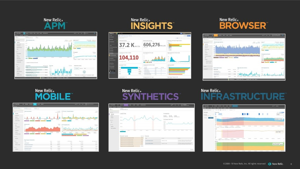 ©2008–18 New Relic, Inc. All rights reserved 8