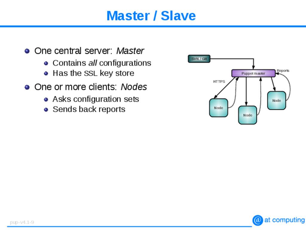 Master / Slave One central server: Master Conta...