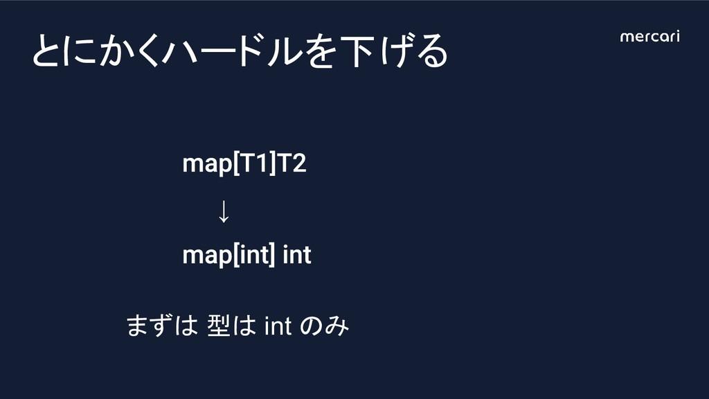 ↓ とにかくハードルを下げる まずは 型は int のみ