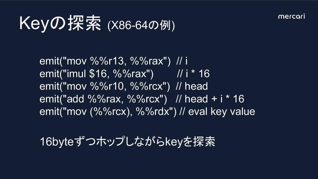 """Keyの探索 (X86-64の例) emit(""""mov %%r13, %%rax"""") // i..."""