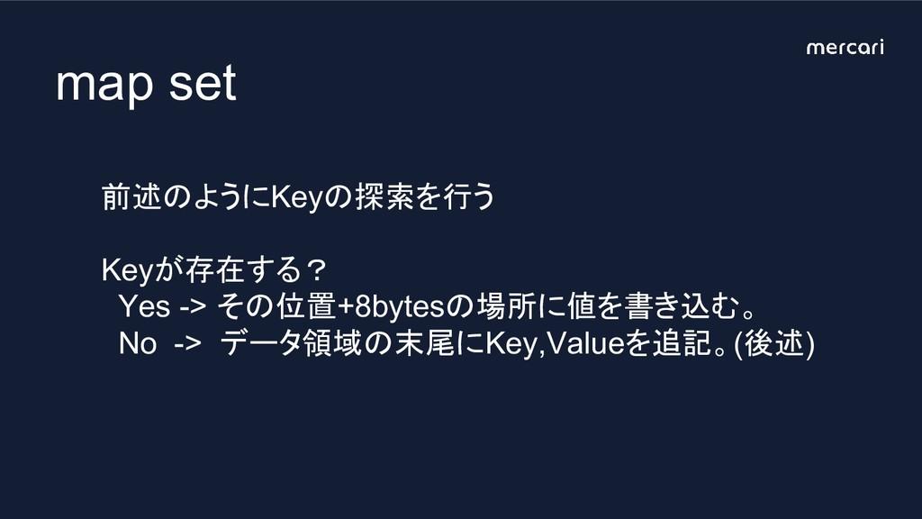map set 前述のようにKeyの探索を行う Keyが存在する? Yes -> その位置+8...