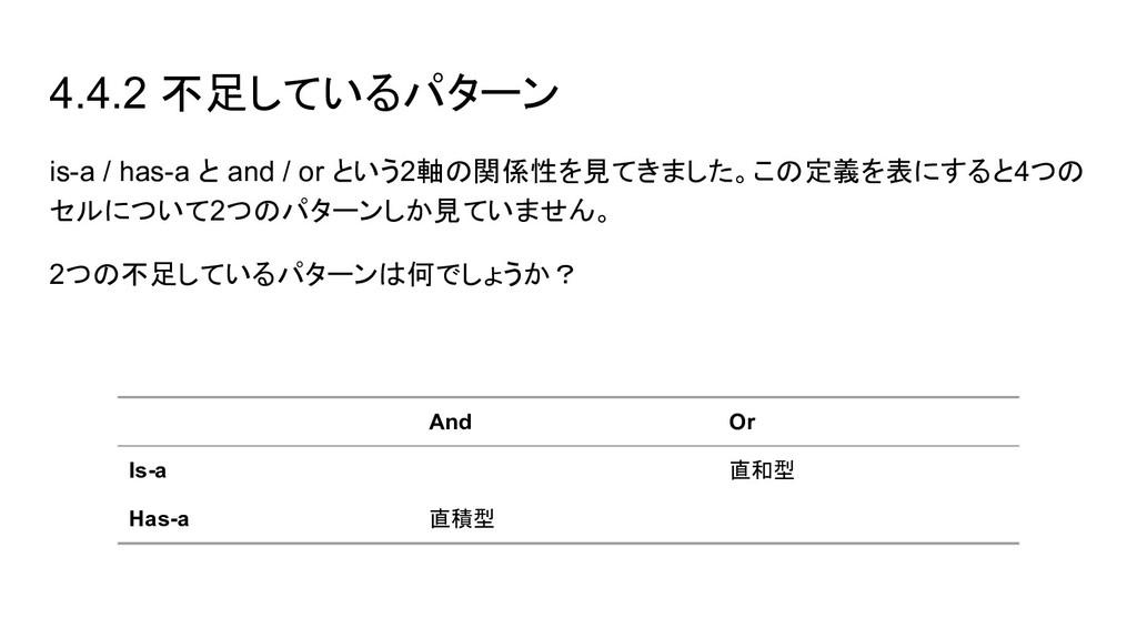 4.4.2 不足しているパターン is-a / has-a と and / or という2軸の...