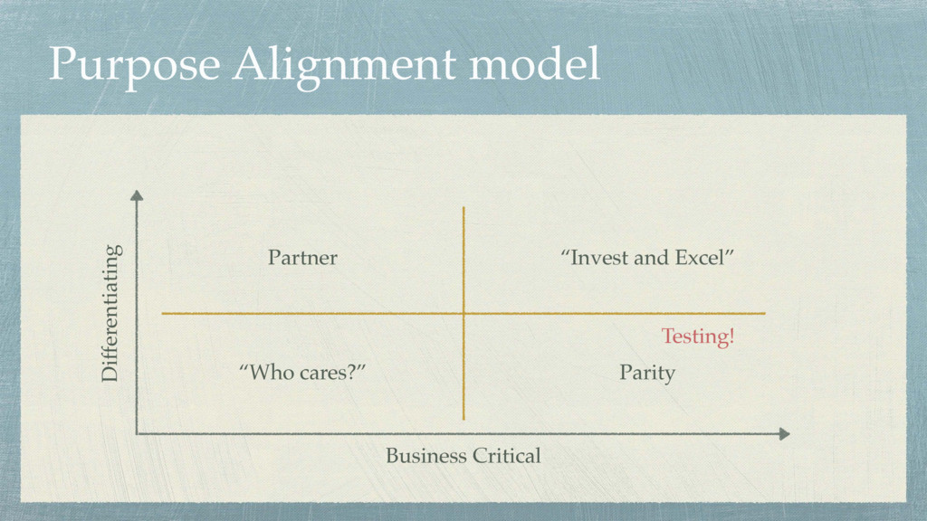 Purpose Alignment model Business Critical Diffe...