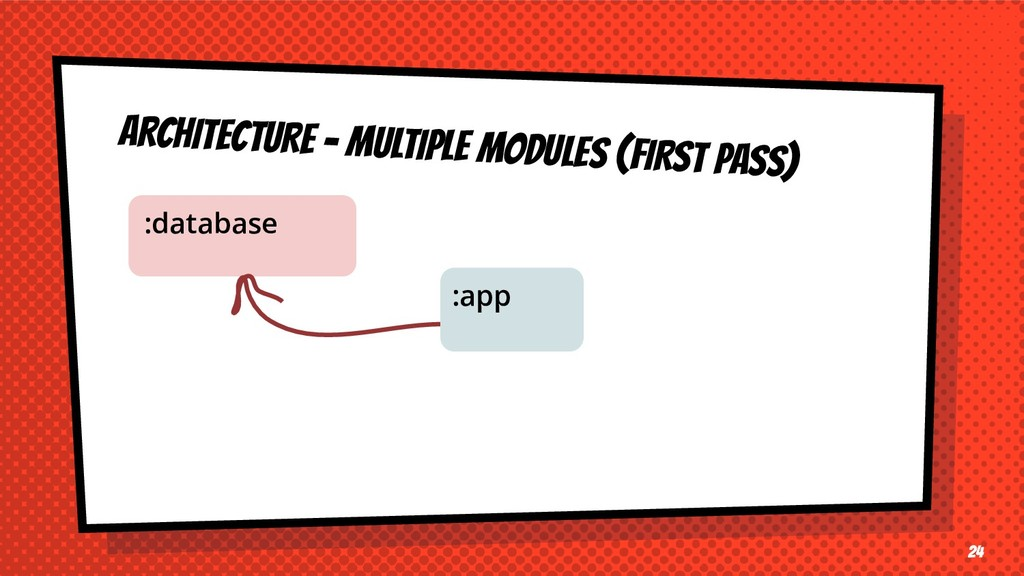 ARCHITECTURE - MULTIPLE MODULES (FIRST PASS) 24...