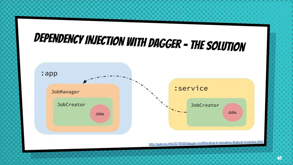 DEPENDENCY INJECTION with dagger - the solution...