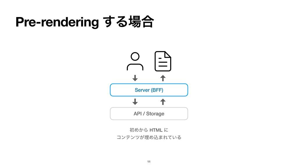 Pre-rendering ͢Δ߹ 11 Server (BFF) API / Storag...