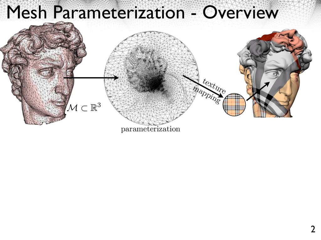 parameterization Mesh Parameterization - Overvi...