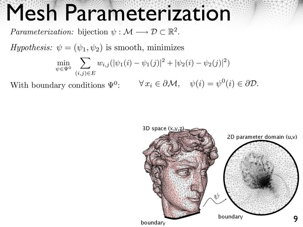 Mesh Parameterization 3D space (x,y,z) 2D param...