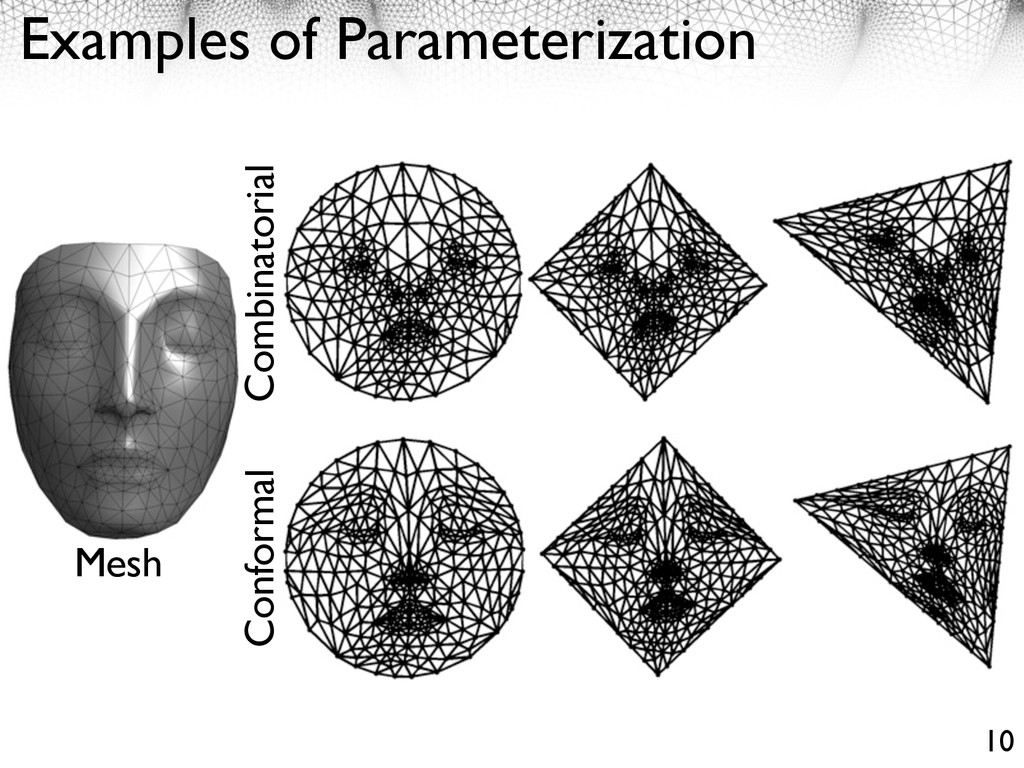 Examples of Parameterization Combinatorial Conf...