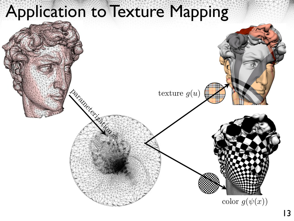 Application to Texture Mapping 13 param eteriza...