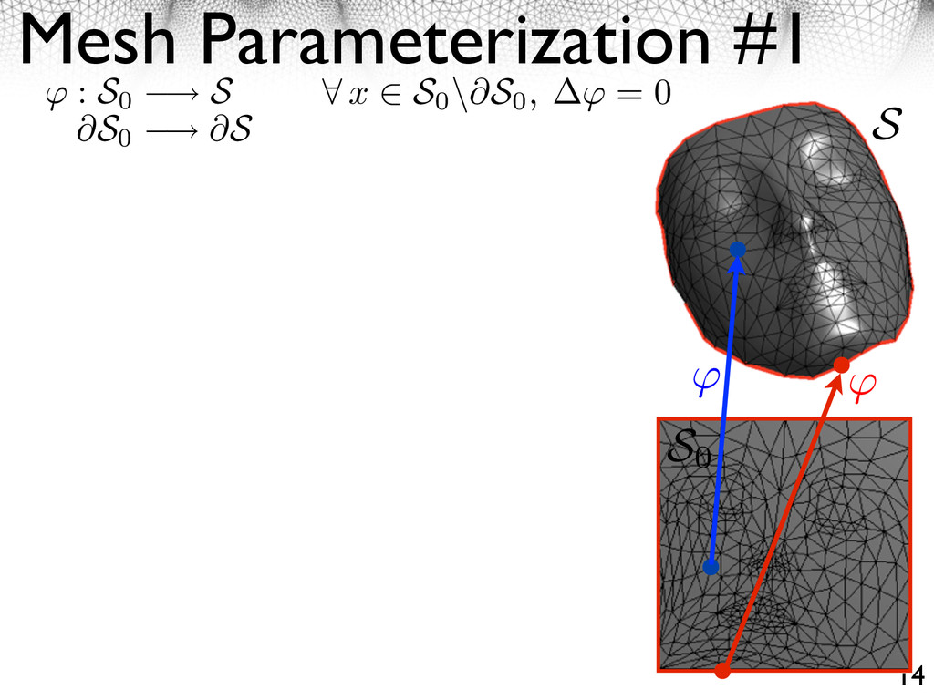 Mesh Parameterization #1 14 S S0 : S0 ⇥ S S0 ⇥ ...