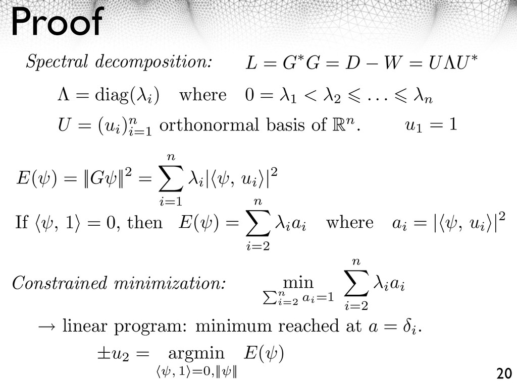 Proof 20 L = G G = D W = U U Spectral decomposi...