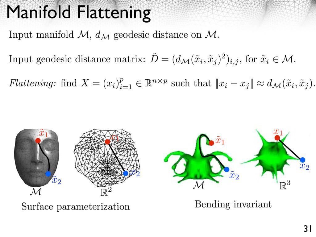 Manifold Flattening 31 Input manifold M, dM geo...