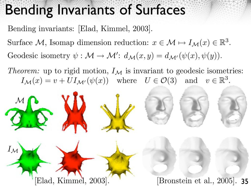 Bending Invariants of Surfaces 35 Bending invar...